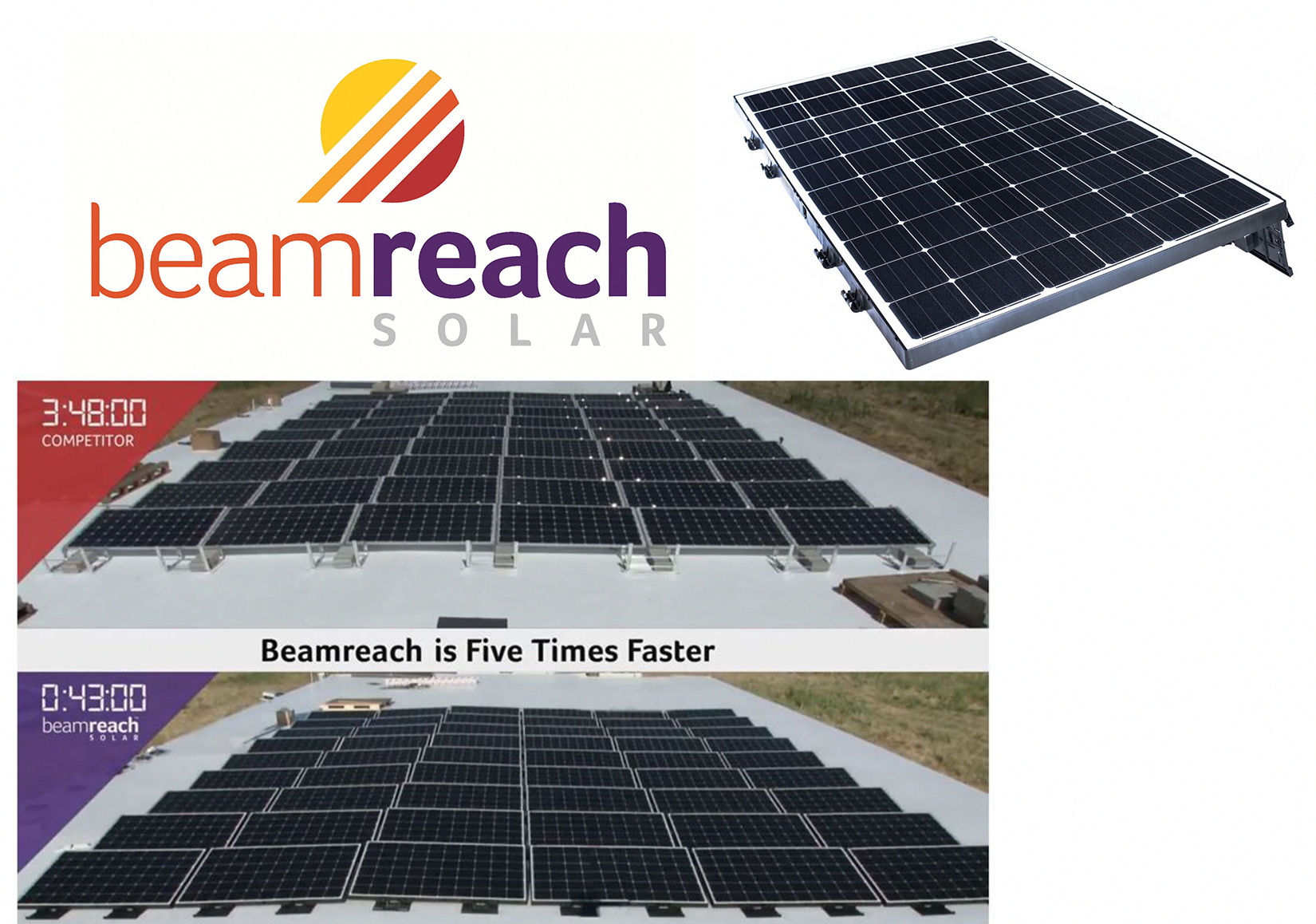 Solar Panels Pv Systems Inverters Batteries And All Bos At The World S Lowest Prices Suniva Trina Kyocera Solar Solar Energy Panels Solar Panels Solar