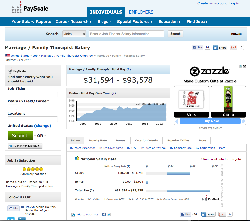 Marriage and Family Therapist salary range (With images