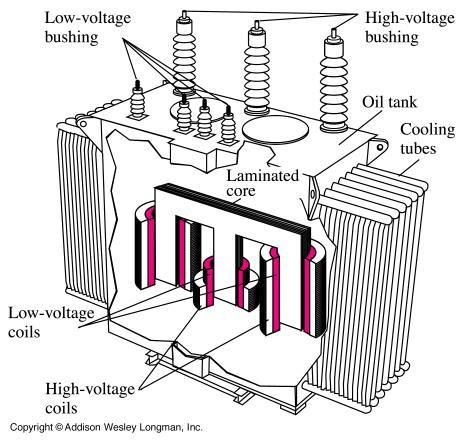 Transformer Parts, Learned this in Electrician class. | Electrician ...