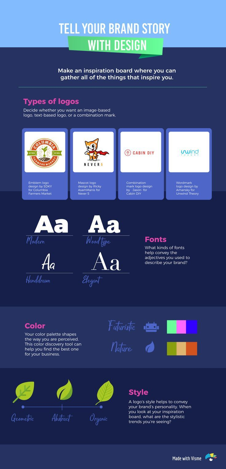 How to Brainstorm the Perfect Logo for Your Business