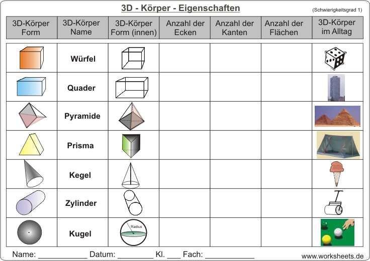 3D - Körper - Eigenschaften | Mathe | Pinterest | Mathe, Schule und ...