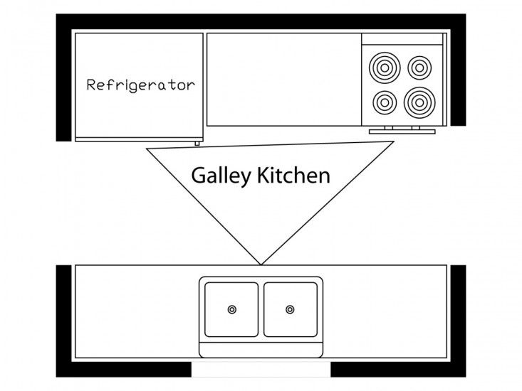 Browse Kitchens Archives On Remodelista Galley Kitchen Kitchen Work Triangle Galley Kitchen Layout