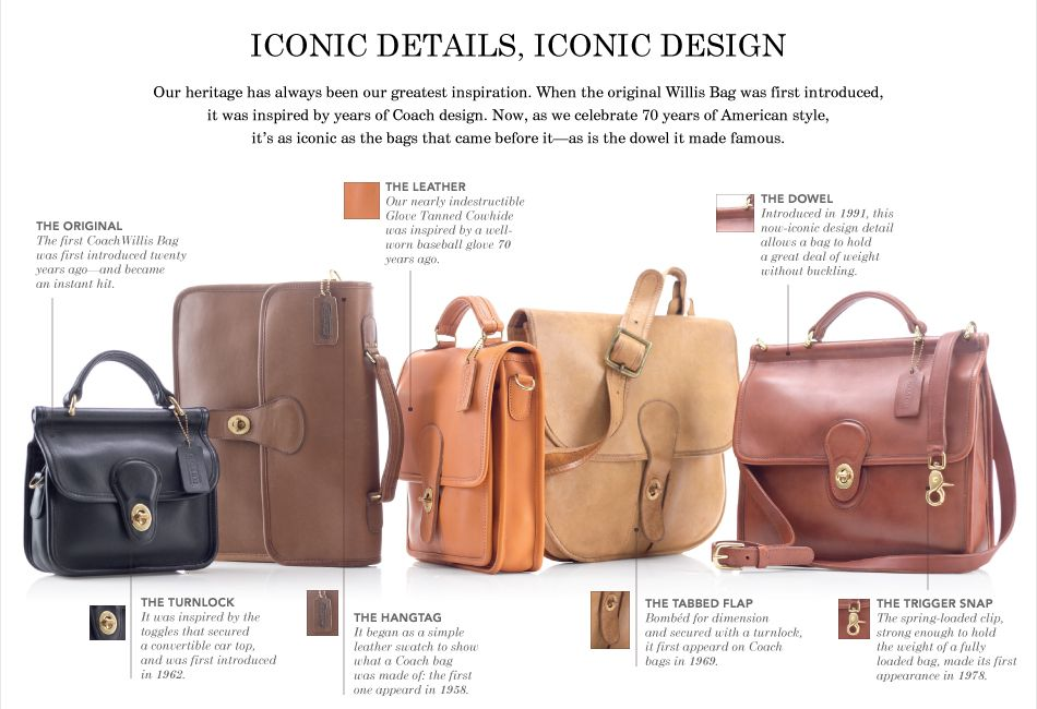 01b8289ad9 Iconic details