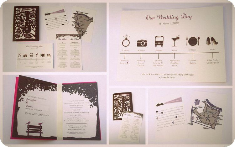 clever event timeline design, invites + packaging Pinterest - event timeline