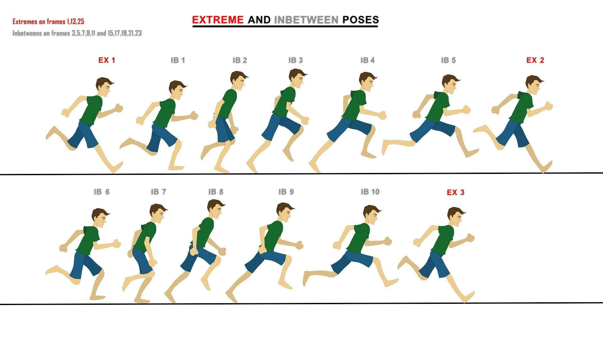 Anime Characters Running : Run cycle animation chart school stuff
