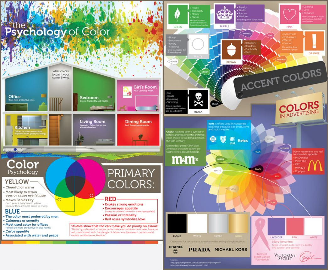 bedroom color psychology