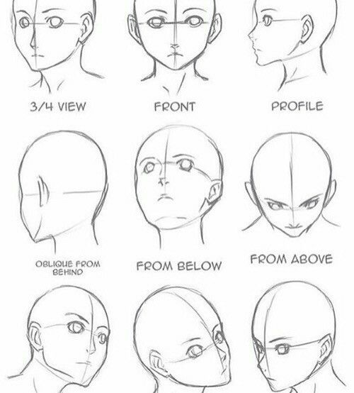 Anime Head Angles Art Drawings Sketches Drawing Tutorial Drawing Heads