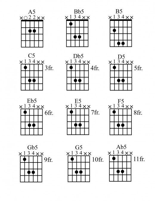How To Play Power Chords On Guitar • Chord Diagrams, Tab, Videos ...
