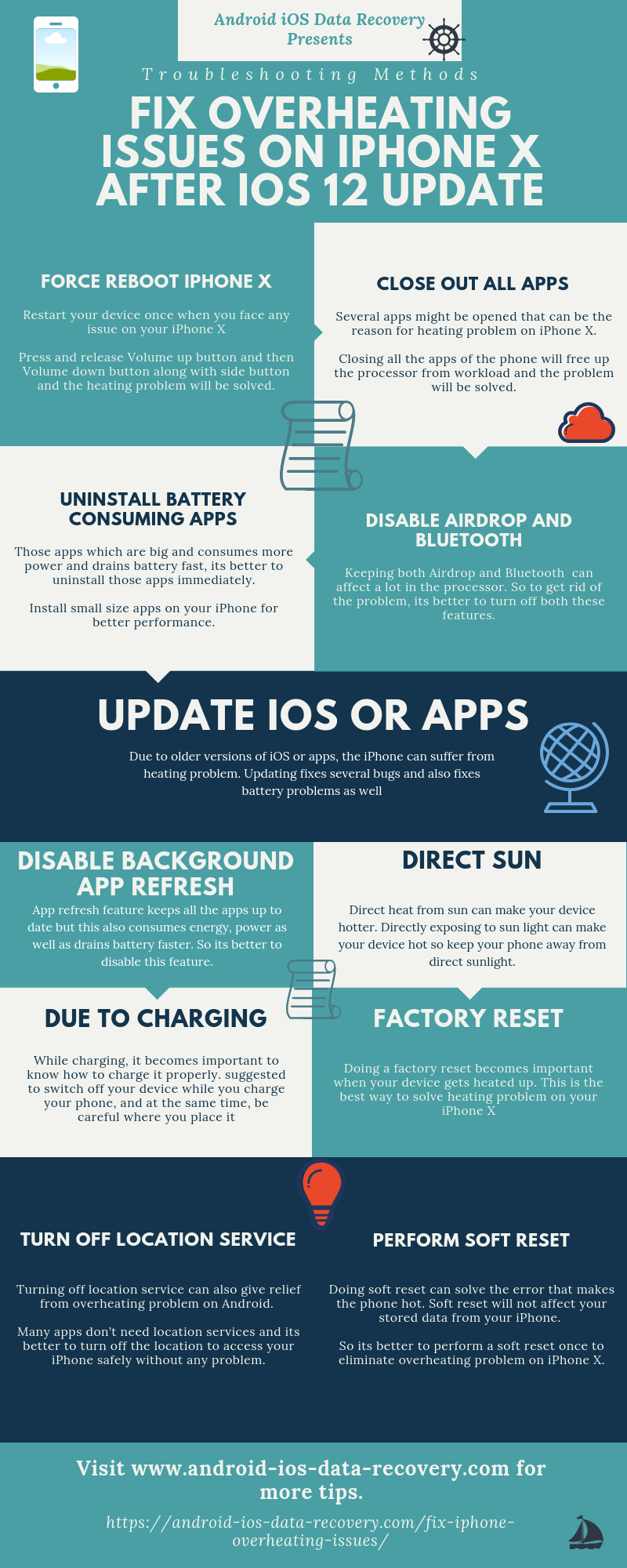 Get The Best Ways To Fix Overheating Problems On Iphone X After Ios 12 Update With The Help Of Infographic Iphone Repair Iphone Phone Repair