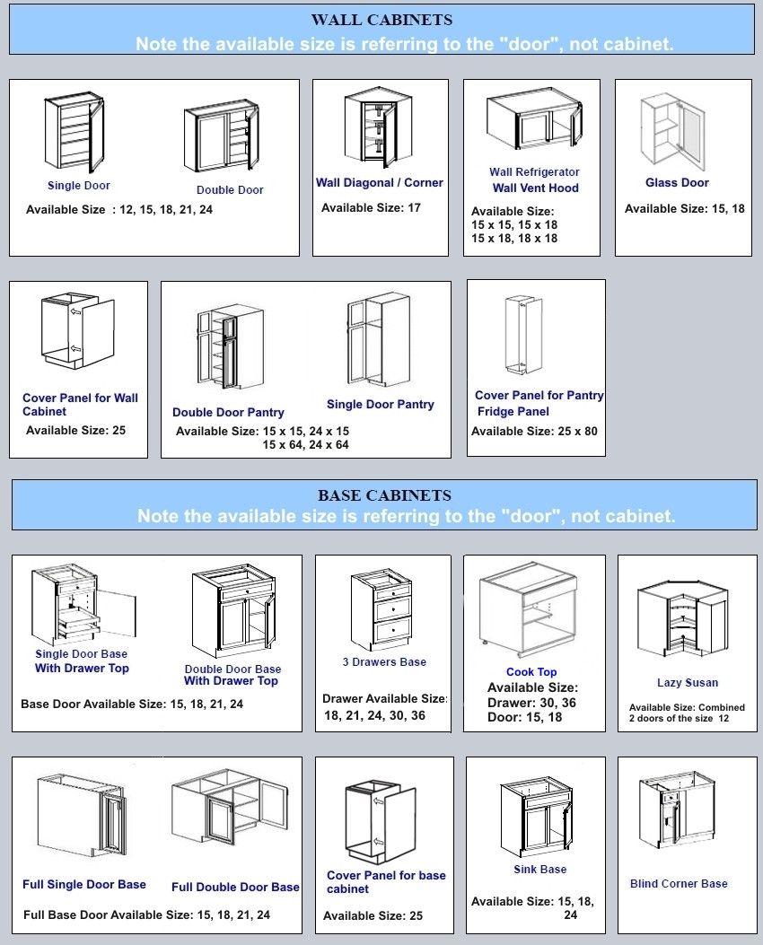 Pin by rahayu12 on interior analogi | Kitchen cabinet ...