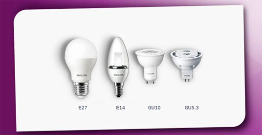 How To Read Numbers On Bulbs For Socket And Bulb Shape Google