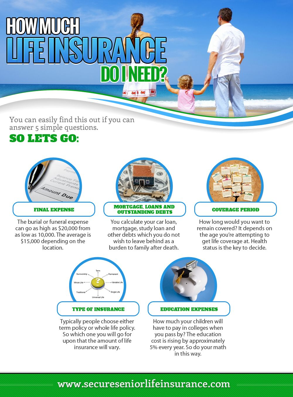 Choose From A Range Of Life Insurance And Risk Insurance As Well