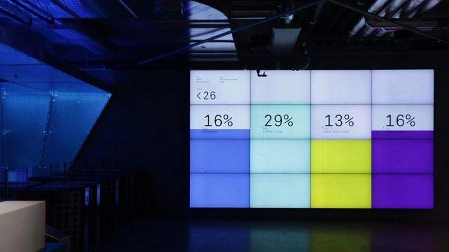 Klarna Data Wall | Data wall, Wall hd, Environmental graphics