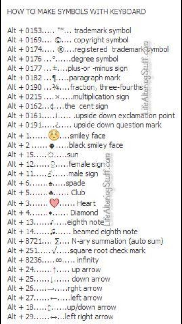 Good to know Keyboard symbols, Useful life hacks