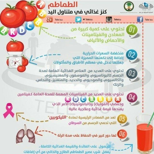 الطماطم How To Memorize Things Health Eating Health Food