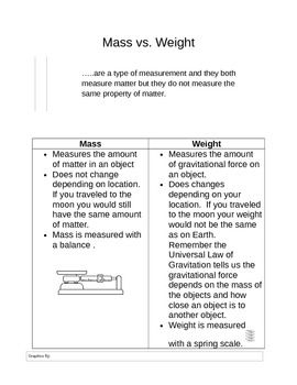 Mass Vs Weight Worksheet With Images Science Worksheets