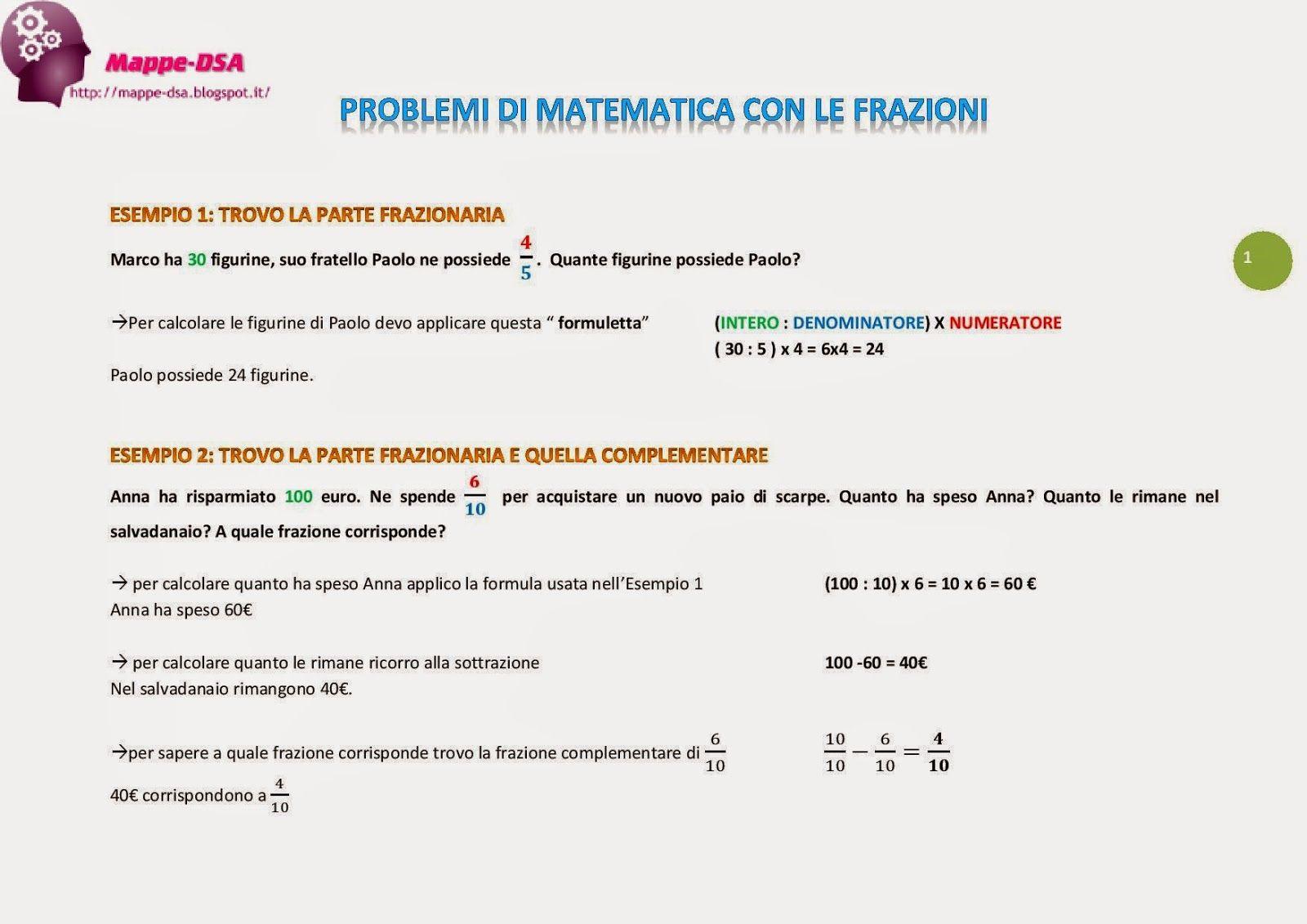 PROBLEMI DI MATEMATICA CON LE FRAZIONI: ESEMPI DI ...
