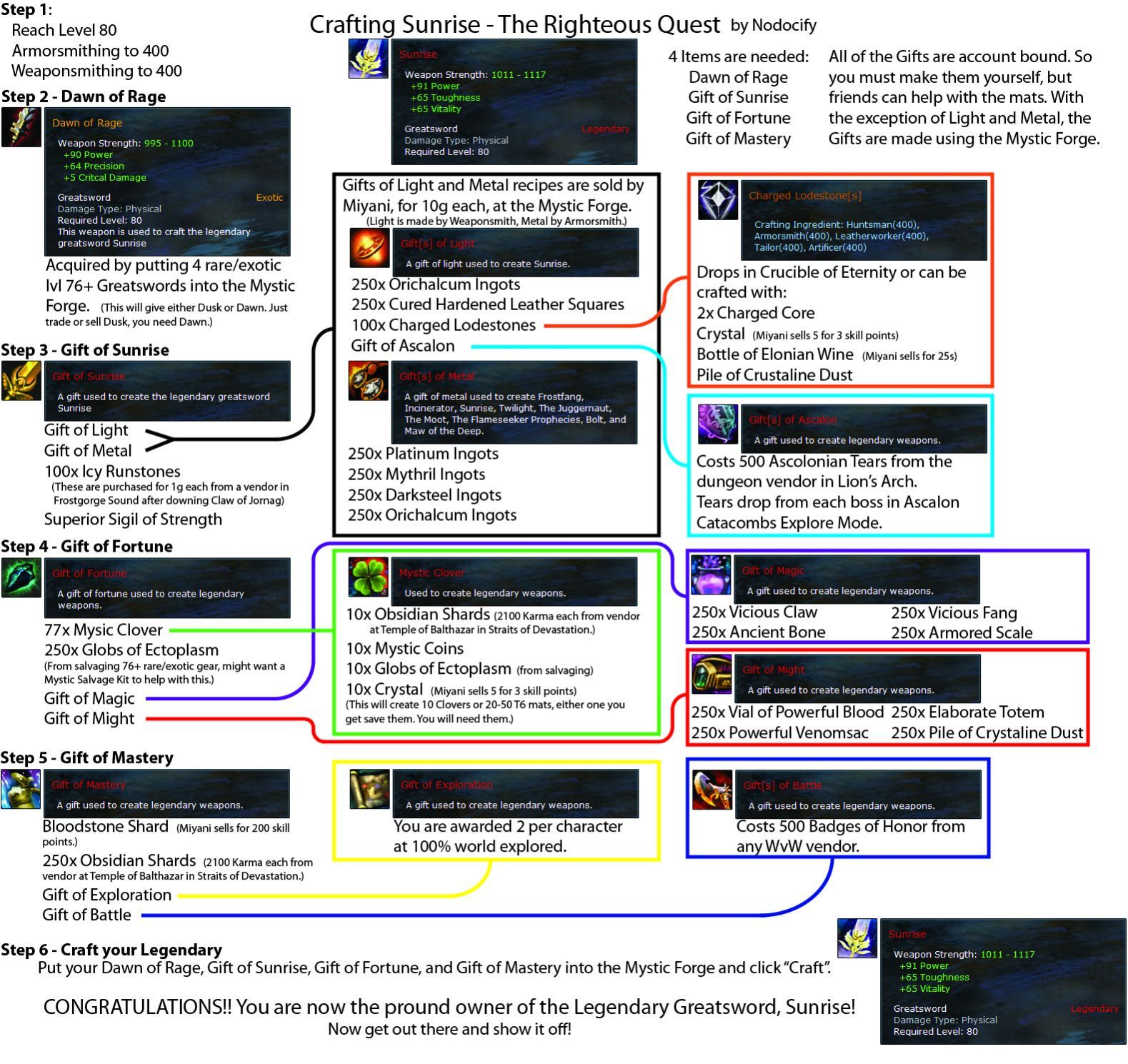 Crafting Sunrise Infographic Gw2 Http Www Reddit Com R Guildwars2 Comments 100d8e Crafting Sunrise A Legendary Guide Guild Wars 2 Guild Wars Sunrise