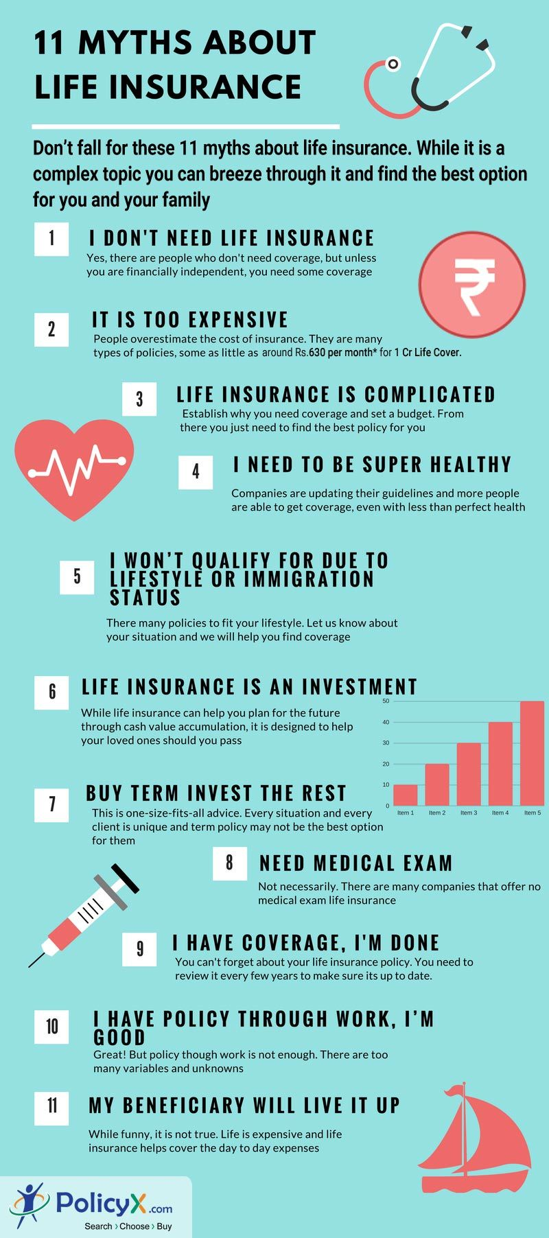 11 Myths About Life Insurance Life Insurance Quotes Auto