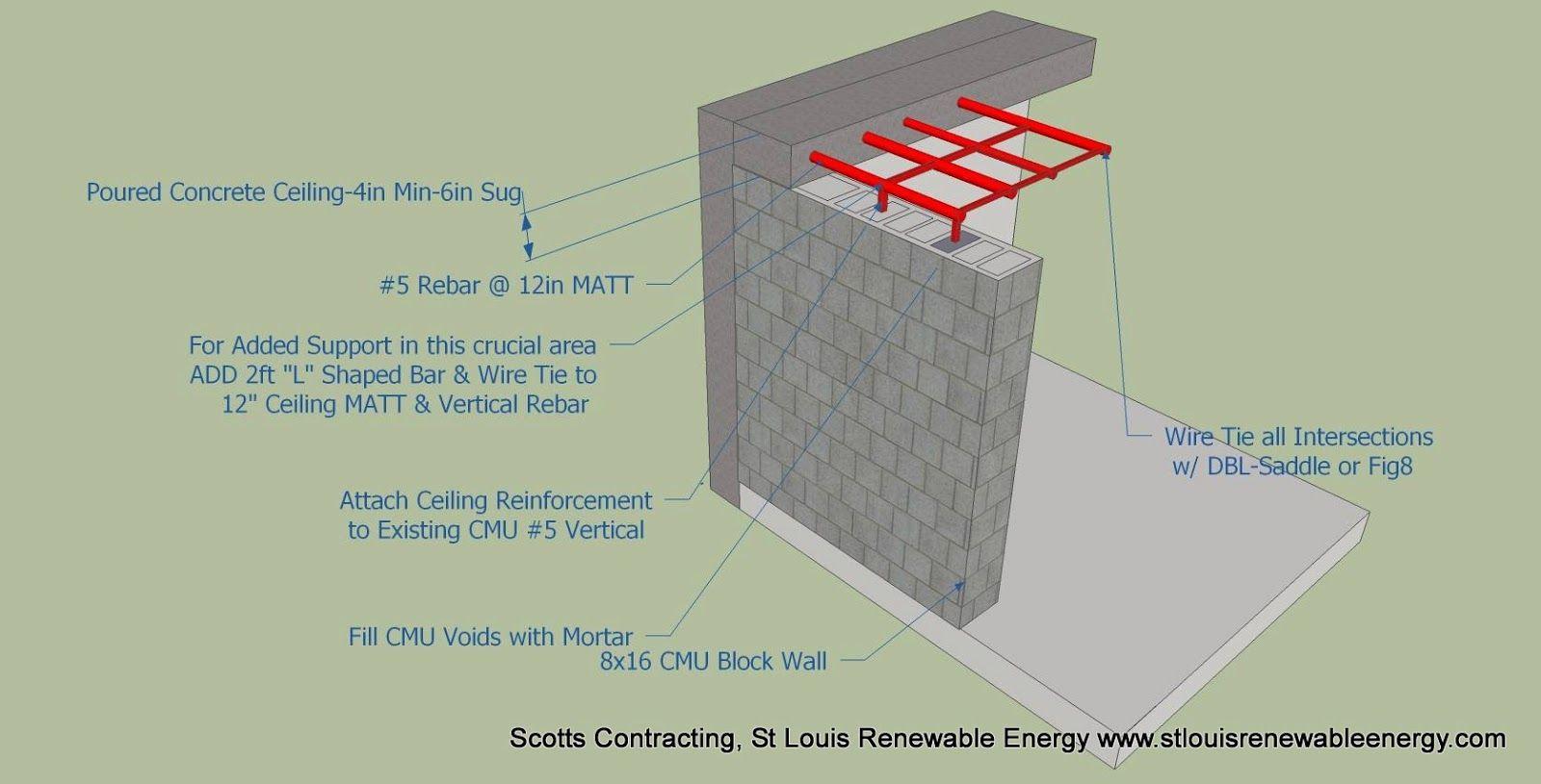 Tornado Safe Room Design Safe Room Concrete Ceiling Tornado Safe Room