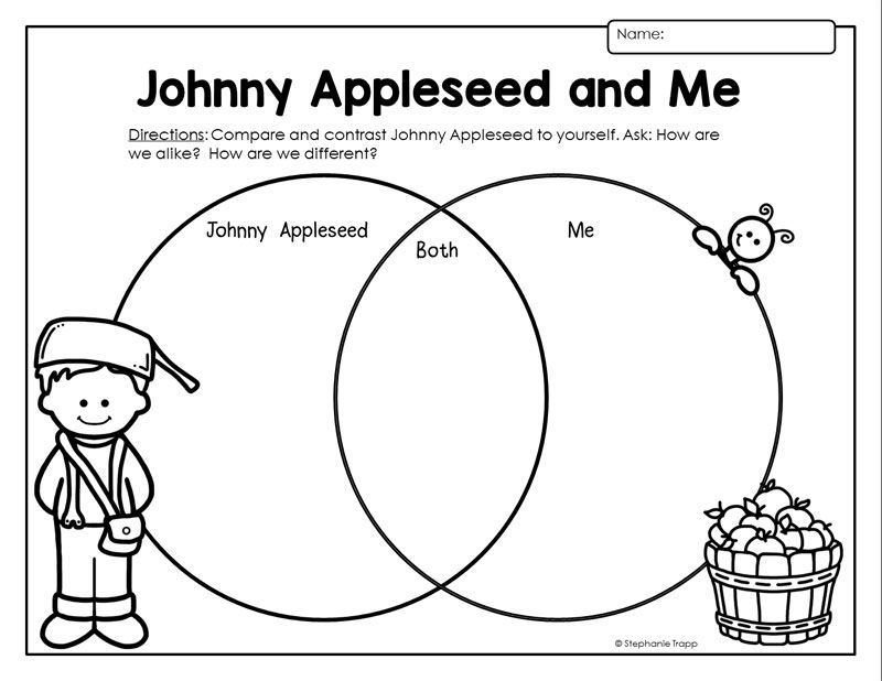johnny appleseed activities kindergarten