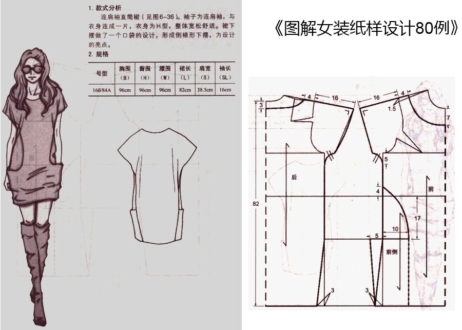 图解女装纸样设计80例》 | shitje | Pinterest | Patrones, Costura y Molde