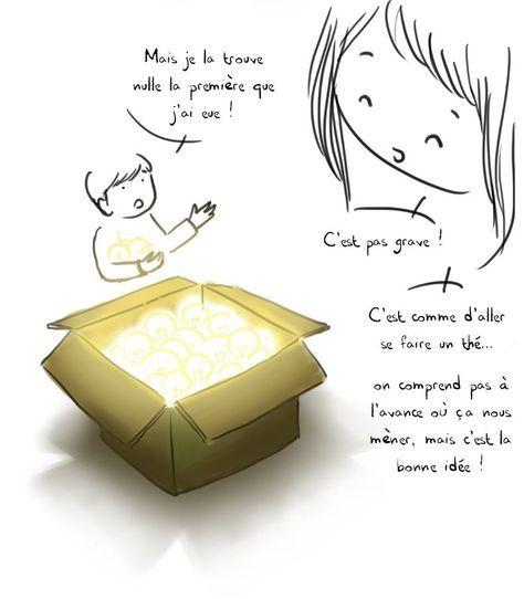 LA BOÎTE À IDÉES, COMMENT ÇA MARCHE ?..   Lulumineuse   Boite à idées, Idee, Comment ça marche