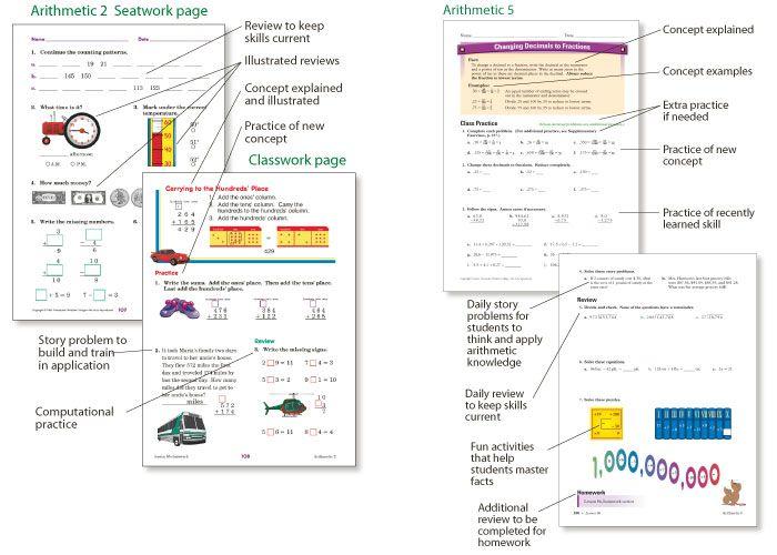 Methodtoskill 5 Grade Math Worksheets Math Worksheets 5th Grade Math Abeka 5th grade math worksheets