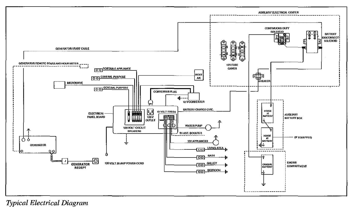 jayco battery wiring diagram burglar alarm tv cable a rv can be just simplified main stream rh pinterest com