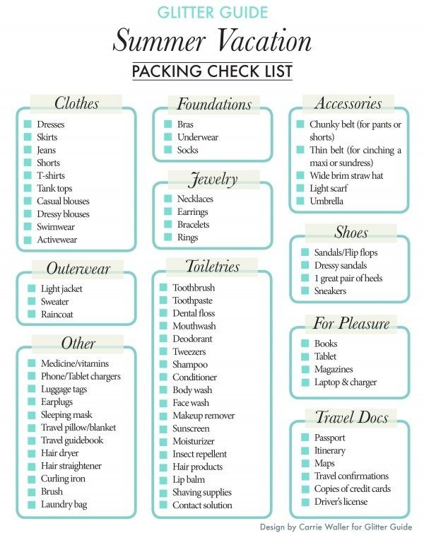 Packing Check List  Wanderlust    Vacation Vacation