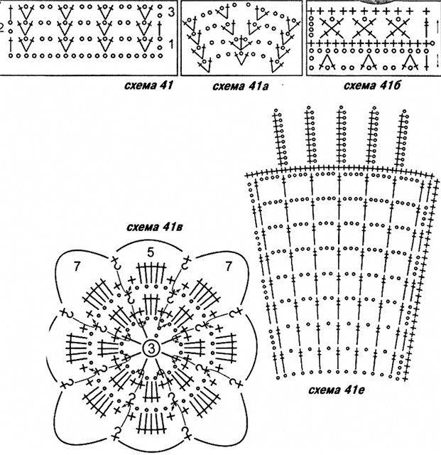 Bolero Mariposas Patrones - Patrones Crochet | Graficos crochet ...