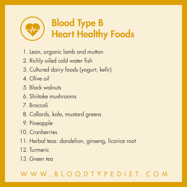 Eating for Your Blood Type B & B