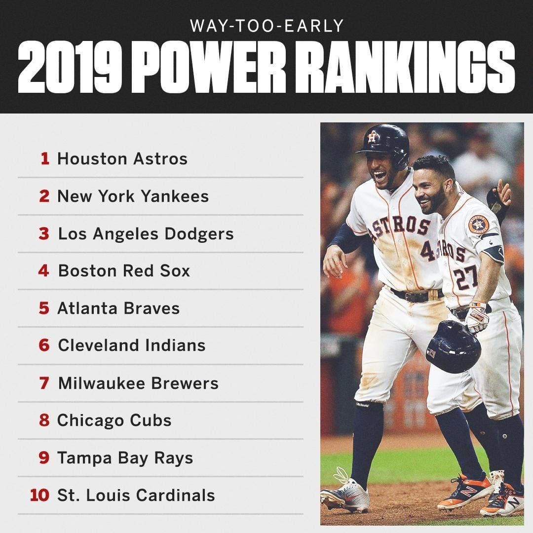 150 Days And Counting From Opening Day A Glimpse At Our Way Too Early 2019 Mlb Power Rankings Yankees Baseball Atlanta Braves Tampa Bay Rays