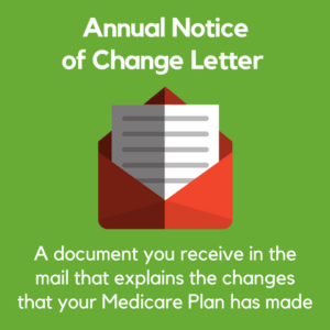 Your Medicare Annual Notice Of Change Letter Medicare Lettering Medicare Enrollment