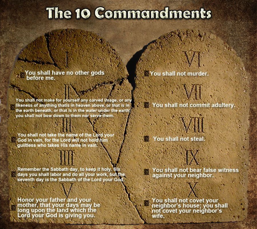 The Ten Commandments Bible list — What are the Ten Commandments?