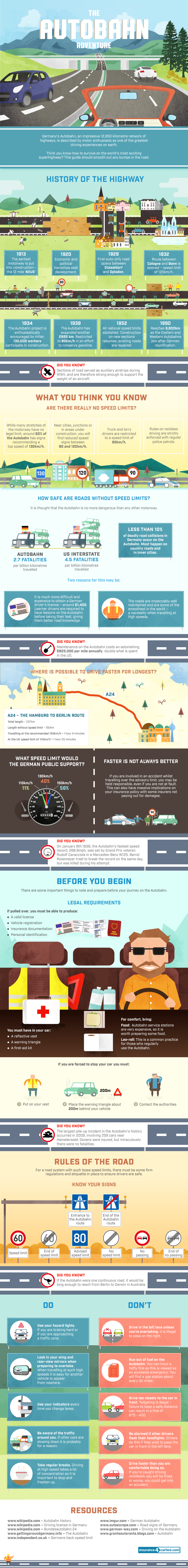 The Autobahn Adventure