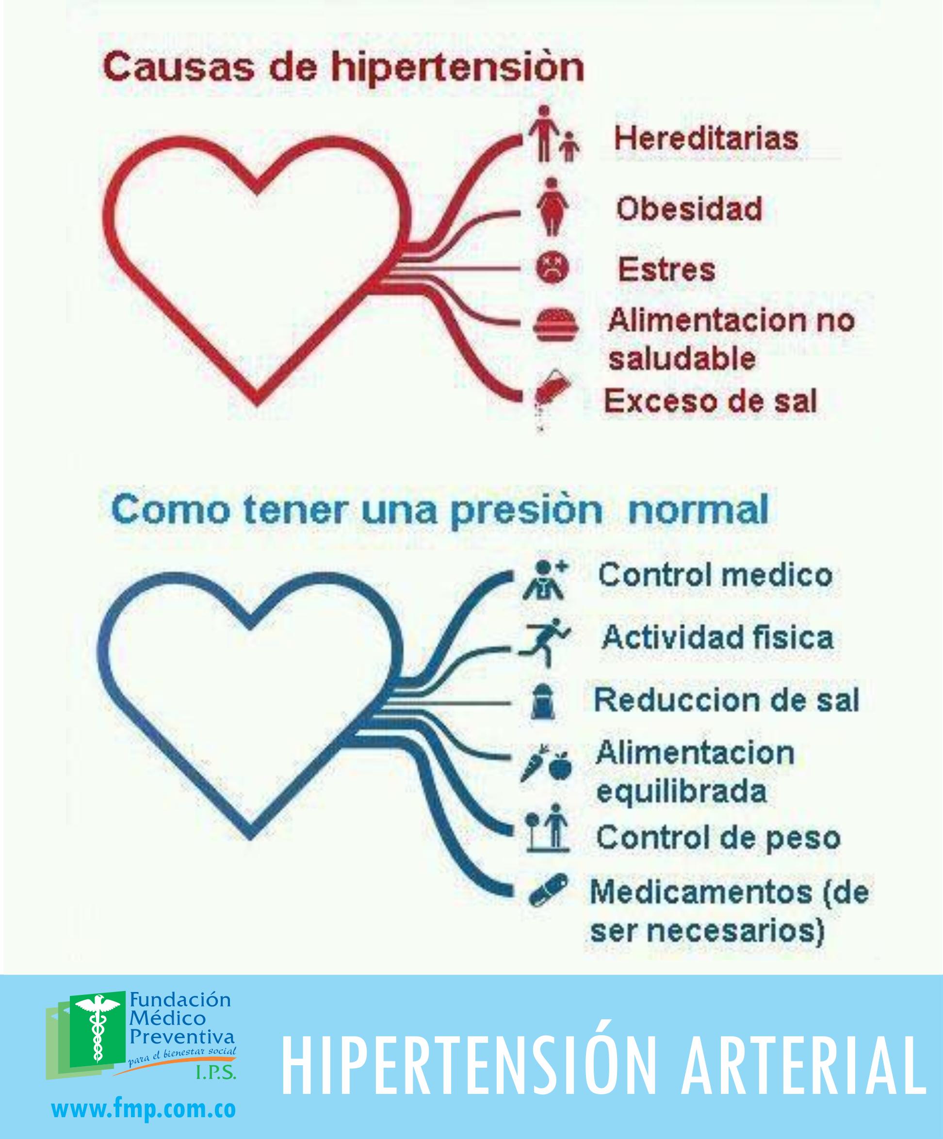 ¿Qué causa el estrés de la presión arterial alta?
