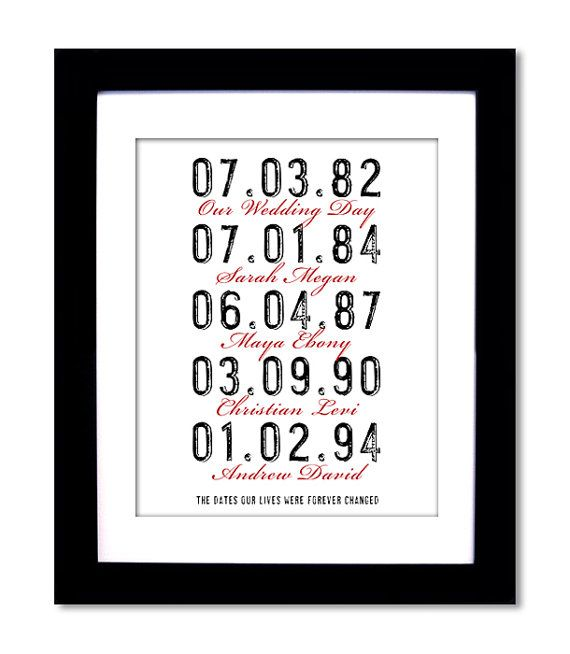 Gift For Parents Parents Anniversary Gift Gift For Mom Gift For Dad Unframed Family Birth