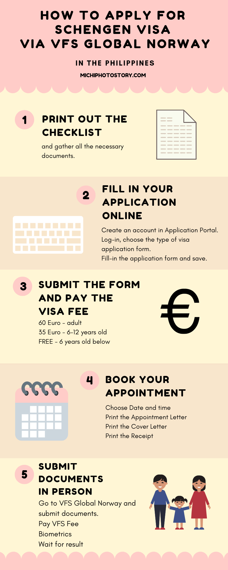 Step By Step Guide On How To Apply For Schengen Visa Via Vfs Global Norway How To Apply Europe Travel Visa