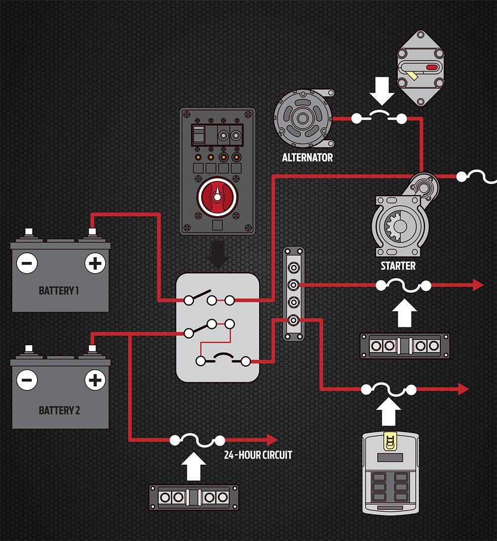Spector Bass Wiring Diagram