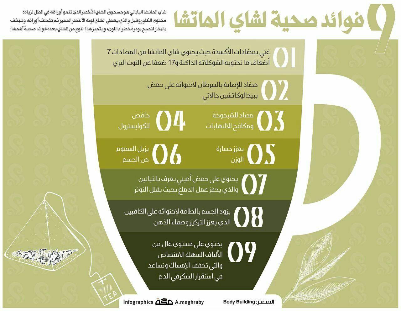 9 فوائد صحية لشاي الماتشا Inspirational Wallpapers Inspiration