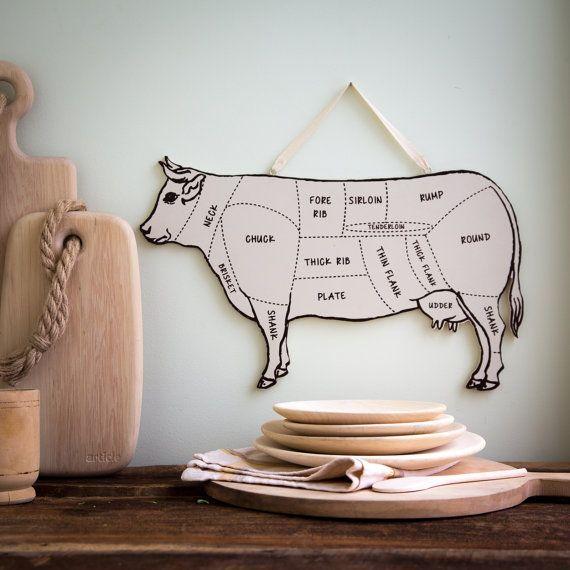 Vache de d coration pour votre cuisine tableau de d coupe for Deco utile cuisine