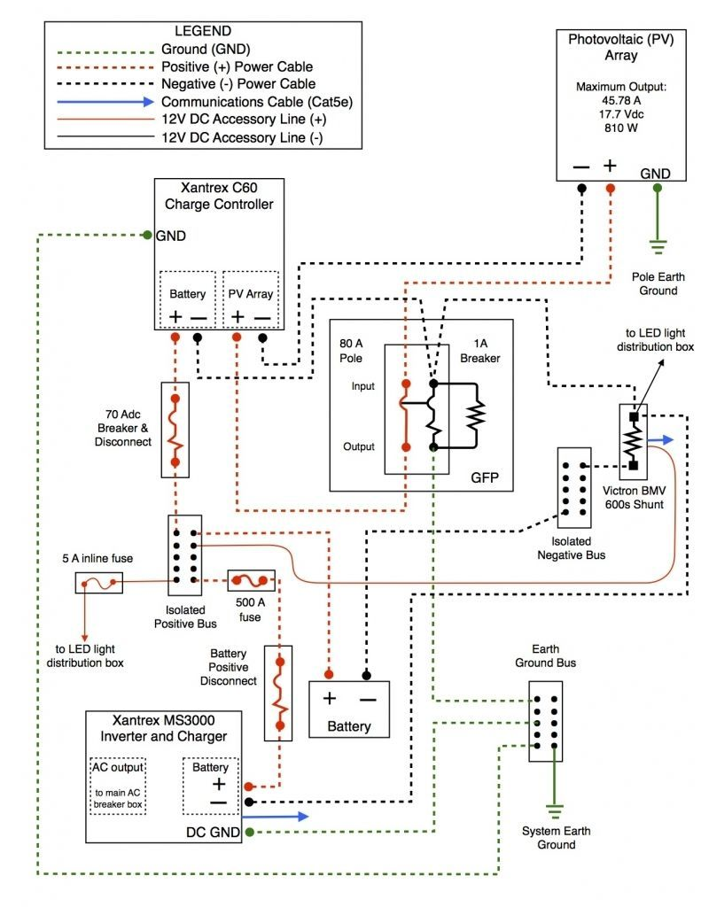 Off grid system diagrams offgridcabin with regard to the most incredible  and interesting off grid solar wiring diagram regarding your own home