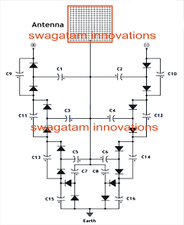 Homemade circuit projects how to collect free energy from homemade circuit projects how to collect free energy from atmosphere circuit diagram attached ccuart Image collections