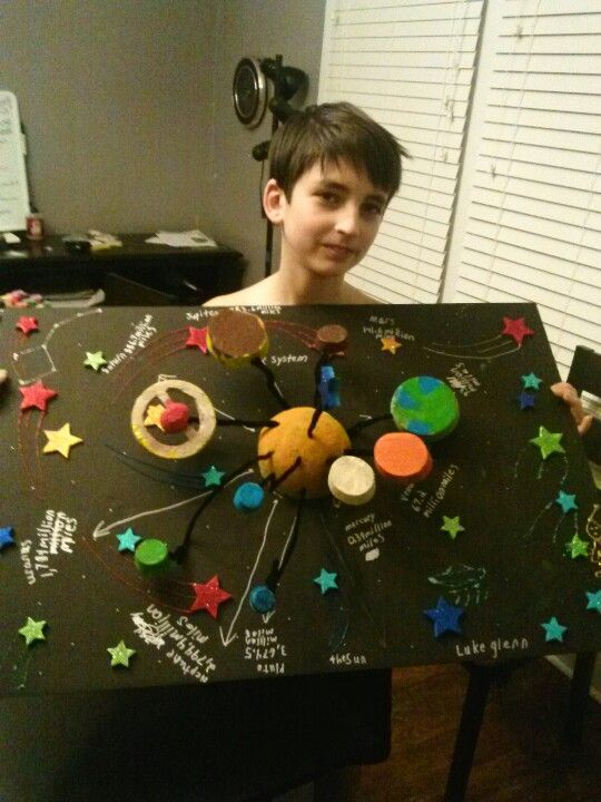 3d solar system project! Daddy and son ;) | Cool whatnots