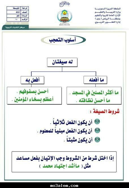 Pin By Yaser On أساليب لغوية Learn Arabic Language Arabic Language Learning Arabic