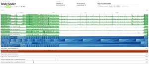 Elasticsearch Monitoring and Management Plugins - codecentric Blog