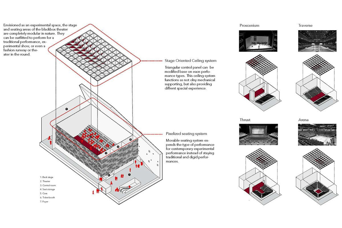 Blackbox Theater Diagrams Haeahn Architecture