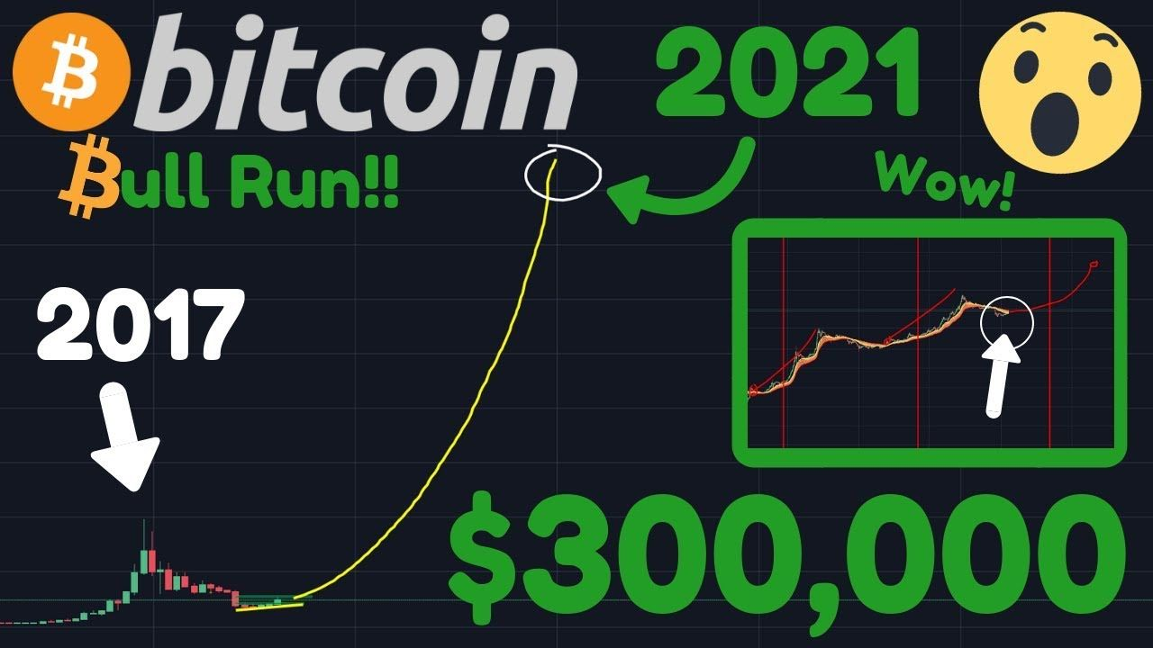 bitcoin reviews 2021