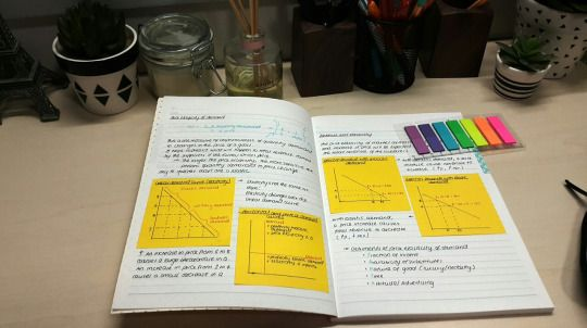 coffee tastes better on fridays - making graphs on post-its so if you mess it up it's okay